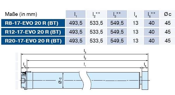 Becker - Rollladenantriebe R8-EVO 20 R (BT) bis R20-EVO 20 R (BT) der Evolution-Serie